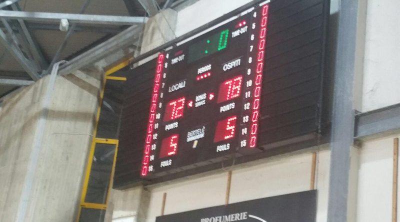 tabellone_punteggio_patti-cuorenapolibasket